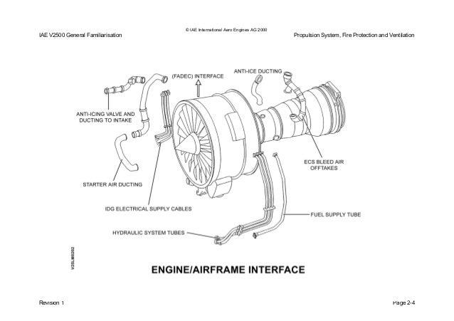 iae v2500 engine diagram wiring schematic diagram wwww cfm56 engine components iae v2500 engine diagram #15