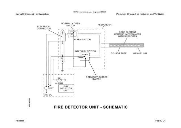 v2500 gf issue 01revision 1 page 2 29; 53 © iae international aero engines ag 2000 iae v2500