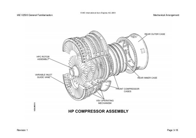 Iae V2500 Engine Diagram Com