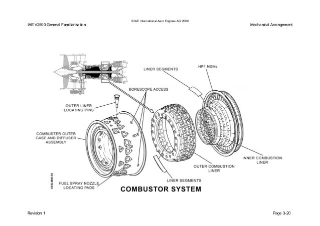 Iae V2500 Engine Diagram | Index listing of wiring diagrams