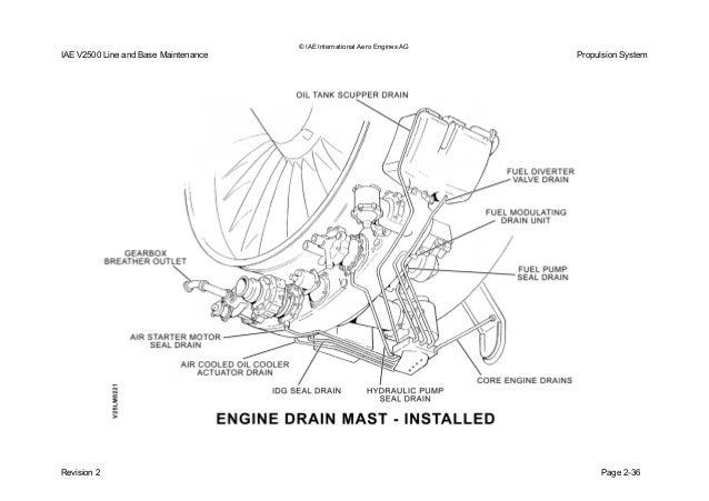 v2500 engine stand