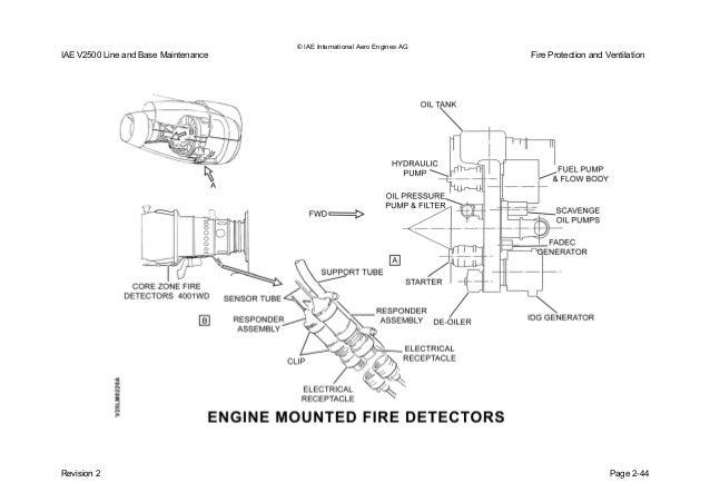 iae v2500 engine cutaway