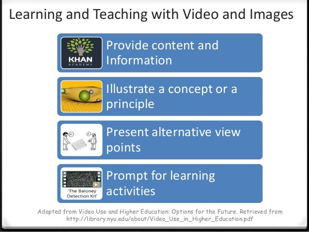 Learning and Teaching with Video and ImagesAdapted from Video Use and Higher Education: Options for the Future. Retrieved ...