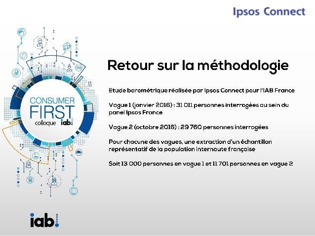 Baromètre sur les adblocks sur le marché français - Vague 2 novembre 2016 Slide 2