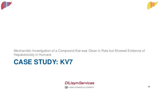 CASE STUDY: KV7 Mechanistic Investigation of a Compound that was Clean in Rats but Showed Evidence of Hepatotoxicity in Hu...