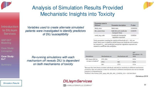 Analysis of Simulation Results Provided Mechanistic Insights into Toxicity 22 Simulation Results Variables used to create ...