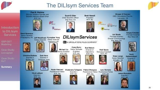 Introduction to DILIsym Services QSP/QST Modeling Case Study: Lixivaptan Case Study: Kv7 Summary . The DILIsym Services Te...