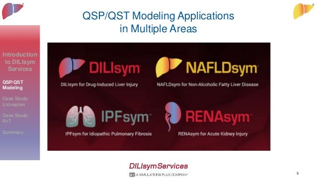 QSP/QST Modeling Applications in Multiple Areas 5 Introduction to DILIsym Services QSP/QST Modeling Case Study: Lixivaptan...