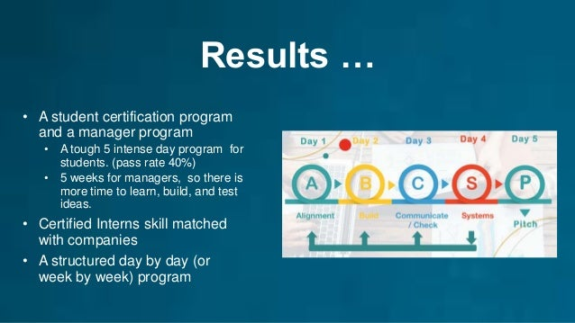 Results … • A student certification program and a manager program • A tough 5 intense day program for students. (pass rate...