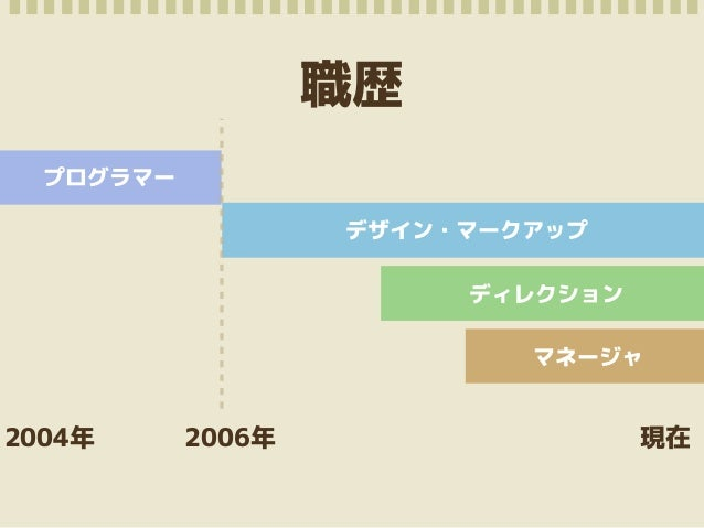 現在  香川県内の  企業・自治体・  医療系  ほとんど  直請け  社内の  プロジェクト  メンバーは  ほぼ固定