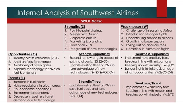 American airlines strategy analysis