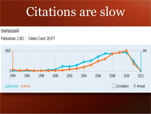 Citations are slow