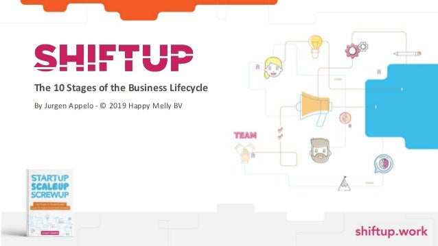 The 10 Stages of the Business Lifecycle By Jurgen Appelo - © 2019 Happy Melly BV