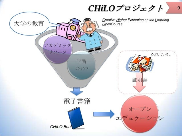 CHiLOプロジェクト Creative Higher Education on the Learning OpenCourse  大学の教育  アカデミック リソース  めざしている...  学習 コンテンツ 証明書  電子書籍 オープン  ...