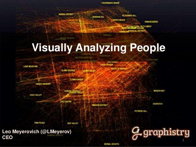 Visually Analyzing People Leo Meyerovich (@LMeyerov) CEO 1