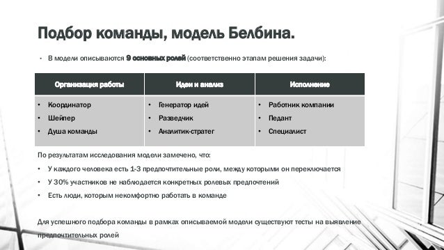 Модели организации командной работы куда идти работать с юридическим образованием без опыта работы девушка