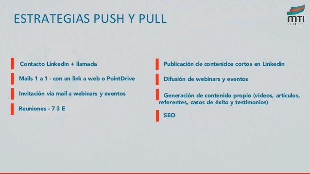 CASO DE ÉXITO: LATINWARE Oportunidades por Webinar. 4 por evento. 10 40% 50% Más convocatoria a eventos Más consultas a la...