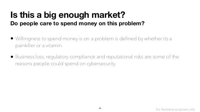 Is this a big enough market? Do people care to spend money on this problem? • Willingness to spend money is on a problem i...
