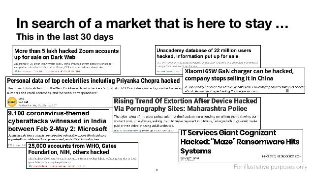 In search of a market that is here to stay … This in the last 30 days 8 For illustrative purposes only