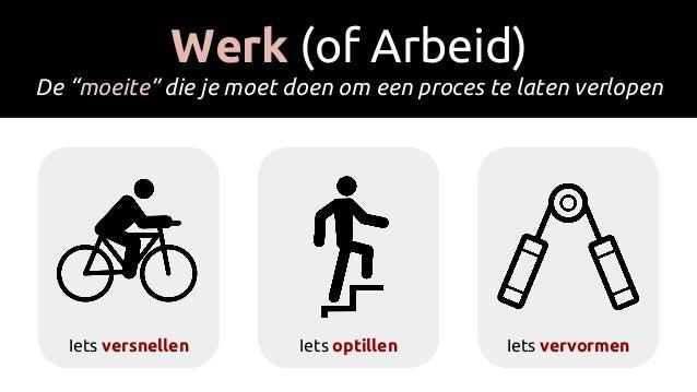 """Werk (of Arbeid) De """"moeite"""" die je moet doen om een proces te laten verlopen Iets versnellen Iets optillen Iets vervormen"""