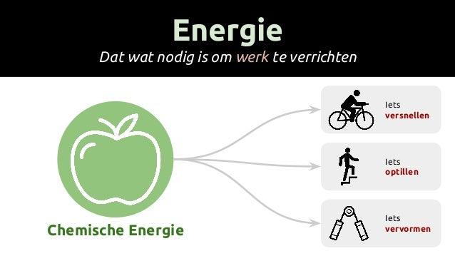 Energie Dat wat nodig is om werk te verrichten Chemische Energie Iets versnellen Iets vervormen Iets optillen
