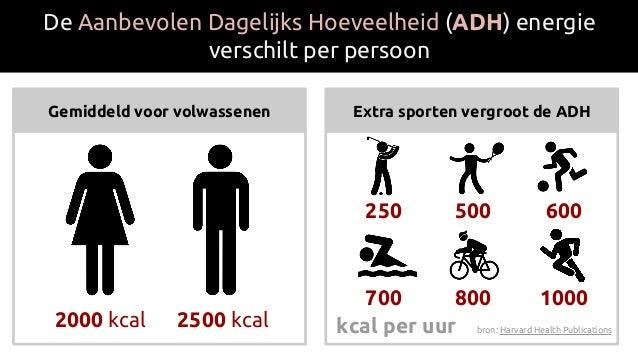 De Aanbevolen Dagelijks Hoeveelheid (ADH) energie verschilt per persoon Gemiddeld voor volwassenen 2000 kcal 2500 kcal Ext...