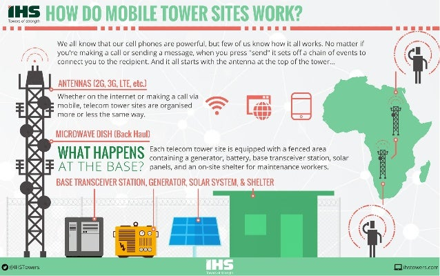 How do mobile tower sites work?   IHS Towers