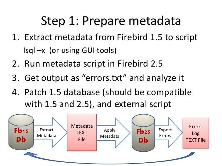 Step 1: Prepare metadata1. Extract metadata from Firebird 1.5 to script  Isql –x (or using GUI tools)2. Run metadata scrip...