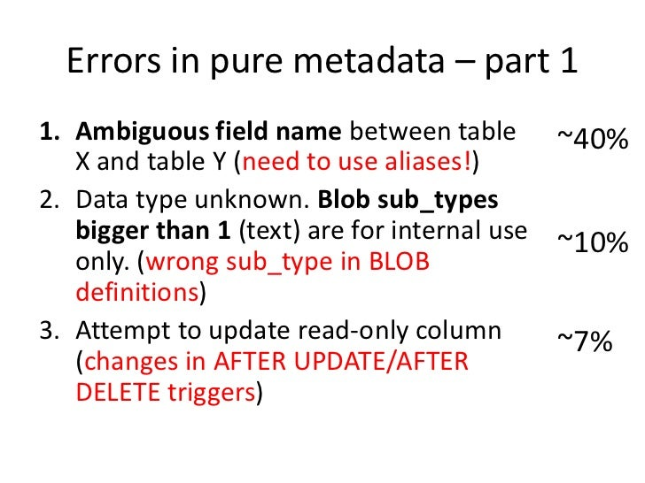 Errors in pure metadata – part 11. Ambiguous field name between table          ~40%   X and table Y (need to use aliases!)...
