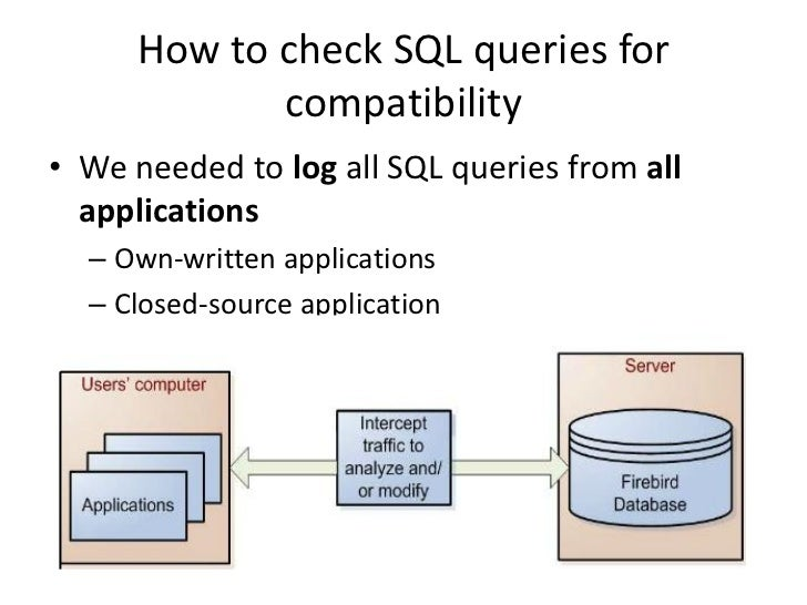 How to check SQL queries for             compatibility• We needed to log all SQL queries from all  applications  – Own-wri...