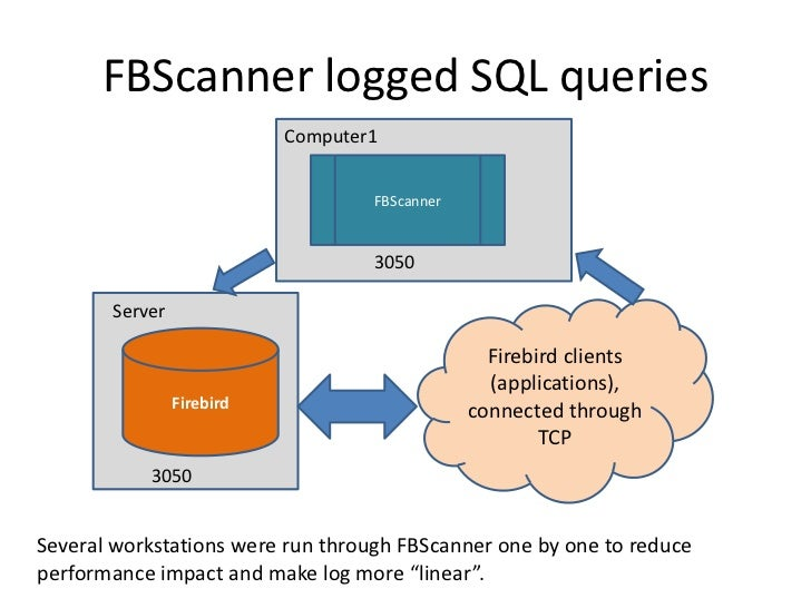 FBScanner logged SQL queries                           Computer1                                   FBScanner              ...