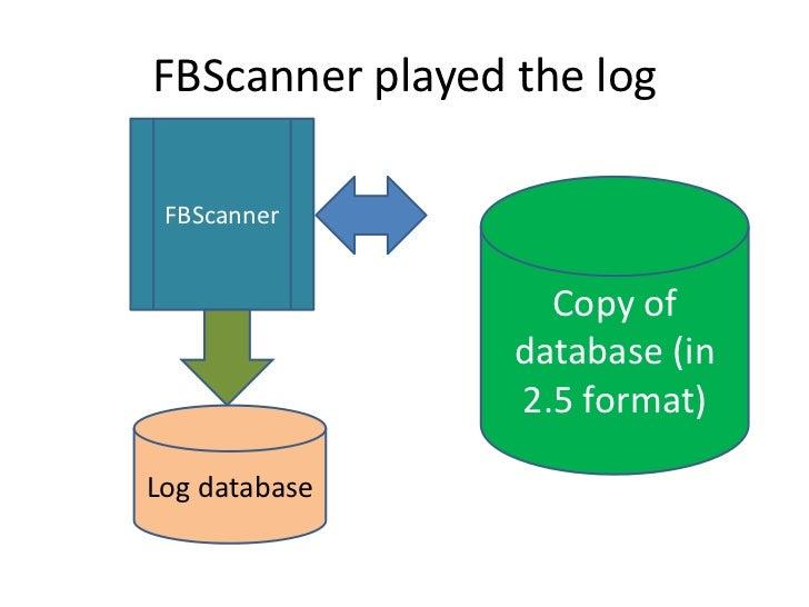 FBScanner played the log FBScanner                   Copy of                 database (in                 2.5 format)Log d...