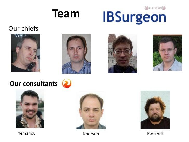 TeamOur chiefsOur consultants   Yemanov          Khorsun   Peshkoff
