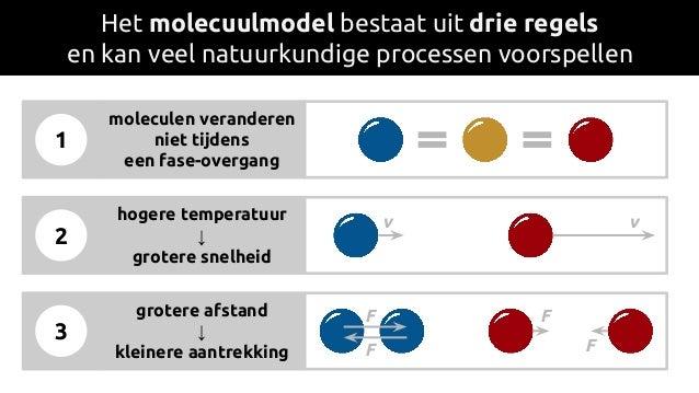 1 moleculen veranderen niet tijdens een fase-overgang Het molecuulmodel bestaat uit drie regels en kan veel natuurkundige ...
