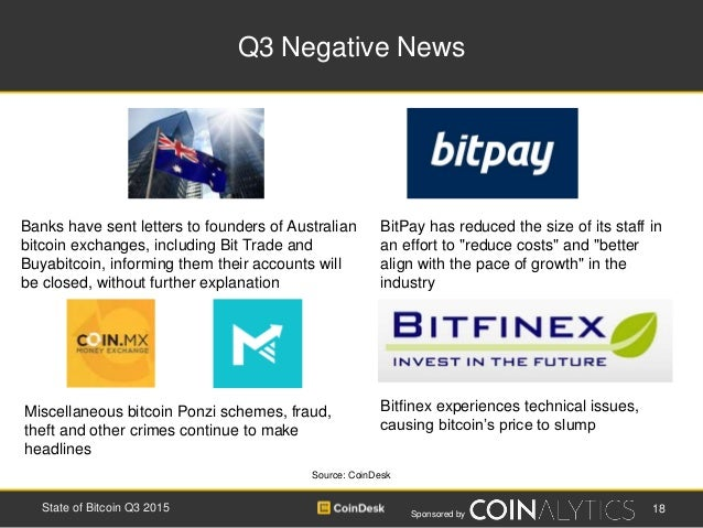 Sponsored by Q3 Negative News 18State of Bitcoin Q3 2015 Source: CoinDesk Banks have sent letters to founders of Australia...