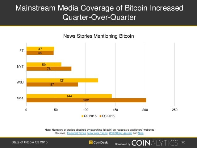 Sponsored by Mainstream Media Coverage of Bitcoin Increased Quarter-Over-Quarter 20State of Bitcoin Q3 2015 News Stories M...