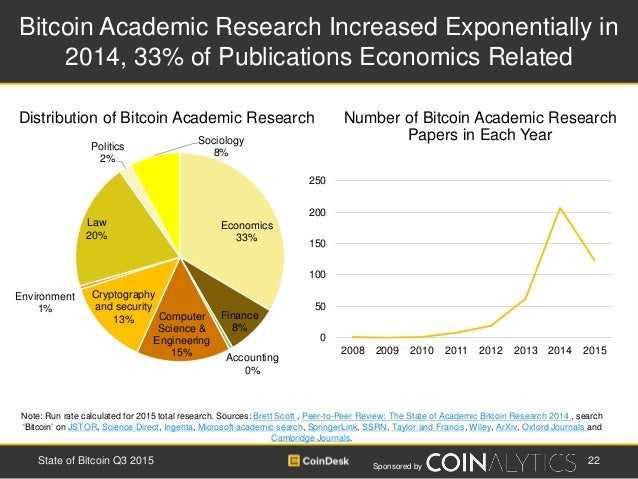 Sponsored by Bitcoin Academic Research Increased Exponentially in 2014, 33% of Publications Economics Related Note: Run ra...