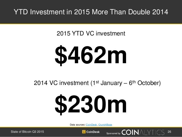 Sponsored by YTD Investment in 2015 More Than Double 2014 $230m $462m 2014 VC investment (1st January – 6th October) 2015 ...