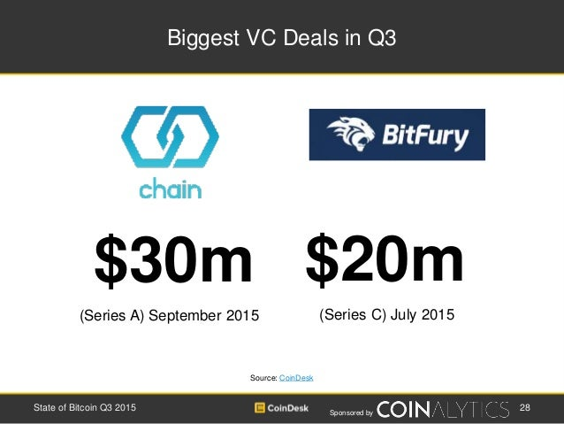 Sponsored by Biggest VC Deals in Q3 28State of Bitcoin Q3 2015 Source: CoinDesk $30m $20m (Series C) July 2015(Series A) S...