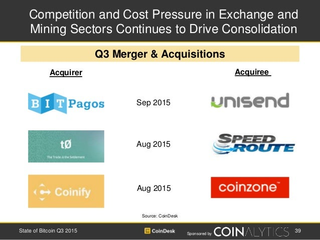 Sponsored by Competition and Cost Pressure in Exchange and Mining Sectors Continues to Drive Consolidation 39State of Bitc...