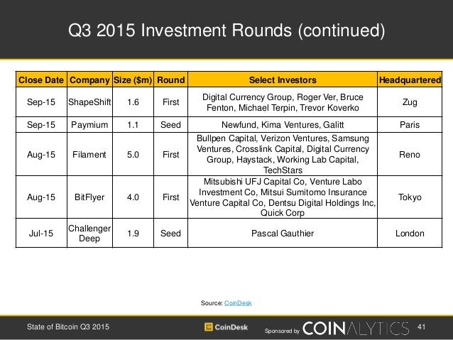 Sponsored by Q3 2015 Investment Rounds (continued) 41State of Bitcoin Q3 2015 Close Date Company Size ($m) Round Select In...
