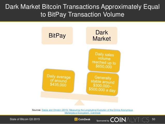 Sponsored by Dark Market Bitcoin Transactions Approximately Equal to BitPay Transaction Volume Sources: Soska and Christin...