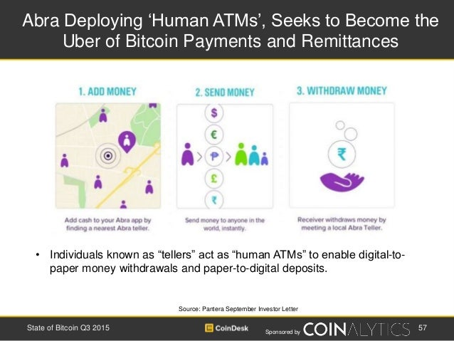 Sponsored by Abra Deploying 'Human ATMs', Seeks to Become the Uber of Bitcoin Payments and Remittances 57State of Bitcoin ...