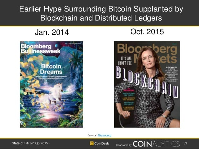 Sponsored by Jan. 2014 Source: Bloomberg Oct. 2015 State of Bitcoin Q3 2015 59 Earlier Hype Surrounding Bitcoin Supplanted...