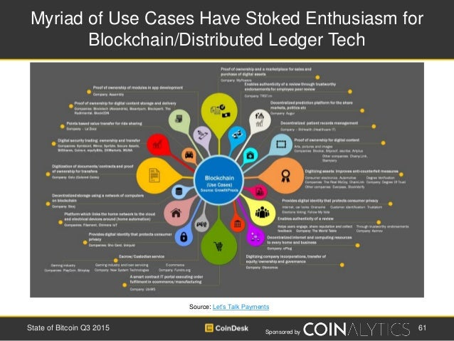 Sponsored by Myriad of Use Cases Have Stoked Enthusiasm for Blockchain/Distributed Ledger Tech Source: Let's Talk Payments...