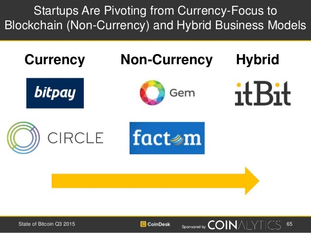 Sponsored by Startups Are Pivoting from Currency-Focus to Blockchain (Non-Currency) and Hybrid Business Models Non-Currenc...