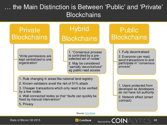 """Sponsored by … the Main Distinction is Between 'Public' and 'Private' Blockchains Source: CoinDesk Private Blockchains """"Wr..."""