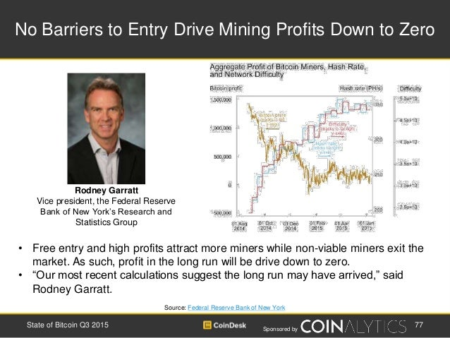 Sponsored by No Barriers to Entry Drive Mining Profits Down to Zero Source: Federal Reserve Bank of New York • Free entry ...
