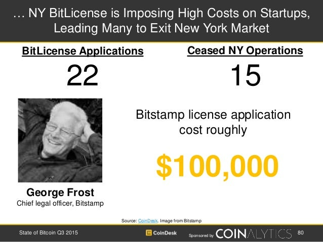 Sponsored by … NY BitLicense is Imposing High Costs on Startups, Leading Many to Exit New York Market Source: CoinDesk. Im...