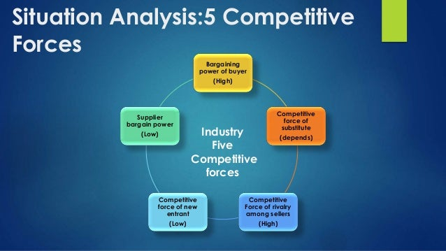 lipton five forces analysis Industry analysis examines the five forces that collectively determine the profit potential & competition of an industry from mars entrepreneur's toolkit.